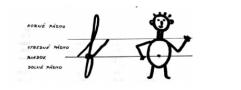Pásmová teória na obrázku
