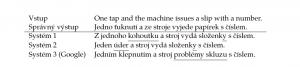 Ukážka fungovania strojového prekladača Google Translate