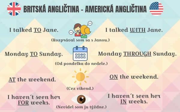 rozdiely v gramatike v americkej a britskej angličtine