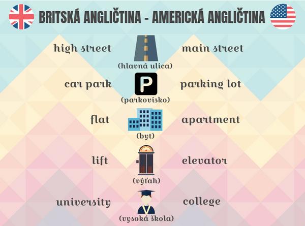 rozdiely vo význame slov v americkej a britskej angličtine