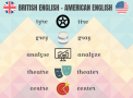 spelling differences in british and american english