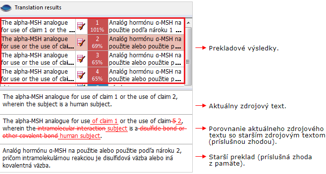 Výsledky z prekladovej pamäte