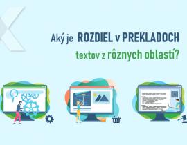 Počítačové obrazovky s rôznymi typmi textov