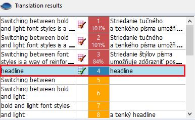prekladateľské výsledky