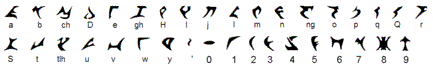 klingonské písmo