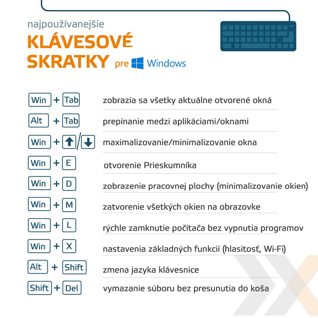 klávesové skratky pre windows